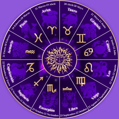 astrology-estimating-your-horoscope-using-the-tables