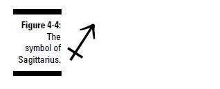 esoterics-astrology-fire-signs-aries-leo-and-sagittarius-f4