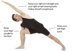 extended-side-angle-standing-poses-in-hatha-yoga-4