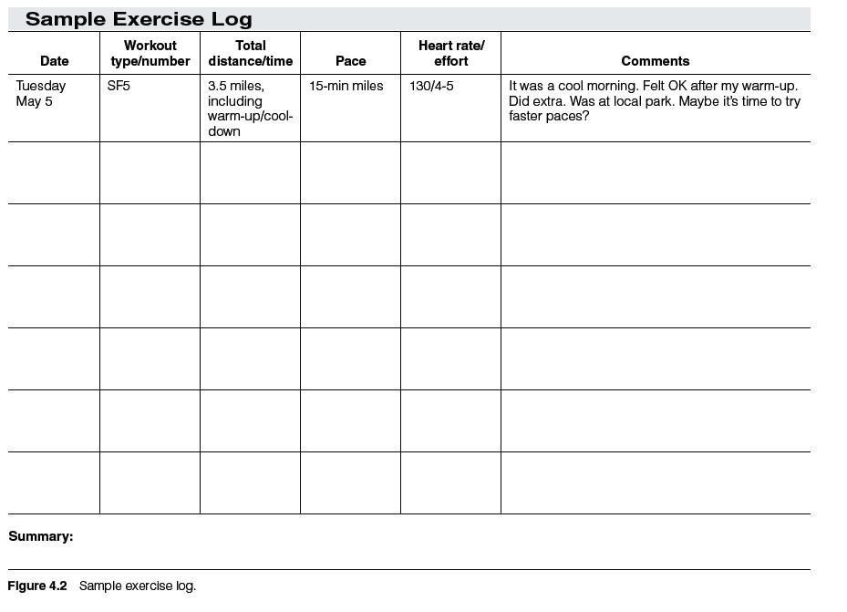 Using Training Formulas and Charts in Fitness Walking - f