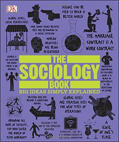 Top Ten Psychology Books – Jerusalem House