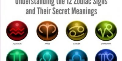 Astrology: A Beginner's Guide to Understanding the 12 Zodiac Signs and Their Secret Meanings